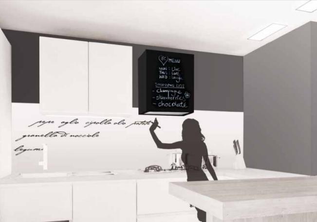 Pannelli per cucina ed elettrodomestici personalizzati - Fidea ...